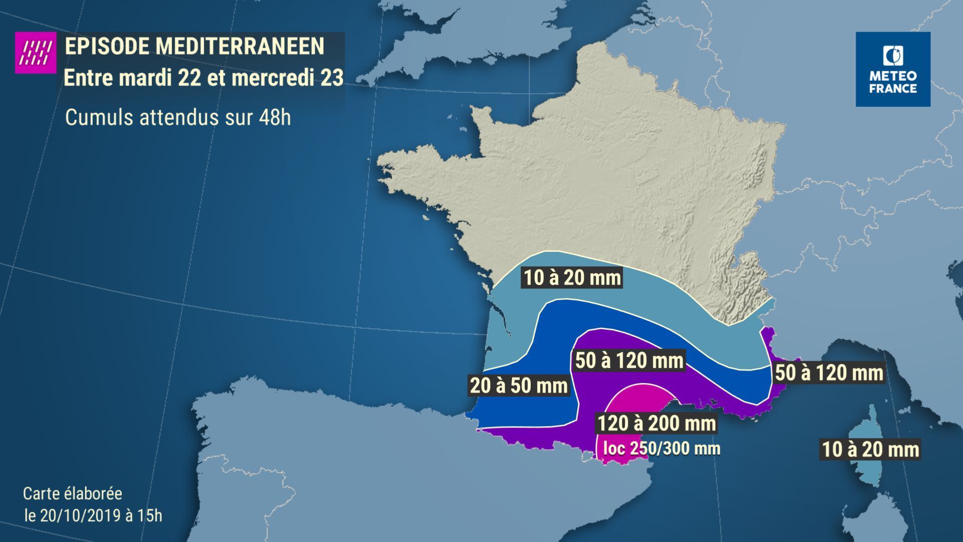 Episode méditerranéen
