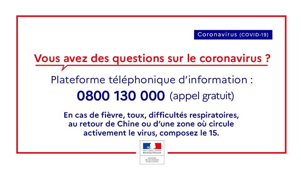 Coronavirus, comment s'en protéger ?
